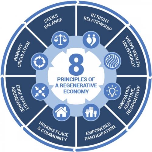 8 Principles of a Regenerative Economy